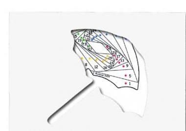 pattern for umbrella